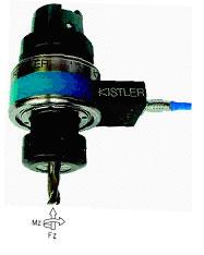Kistler 旋转式高速切削测力计
