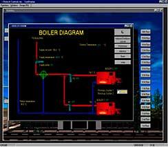 Easycontrols™系统软件