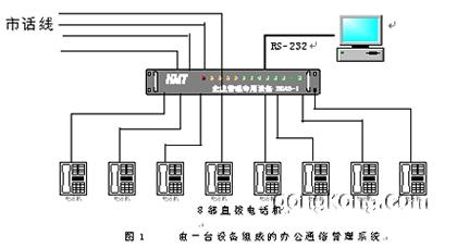 德利恒通SCAS-TZ电话自动通知管理系统
