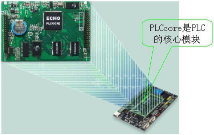 PLC DIY系列之PLCcore
