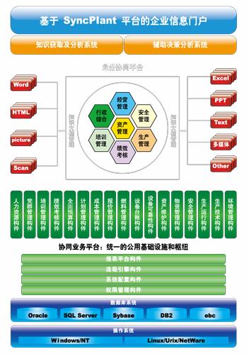 科远 发电企业管控一体化信息系统