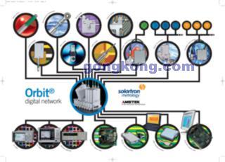 英国输力强  Orbit  数字测量网络