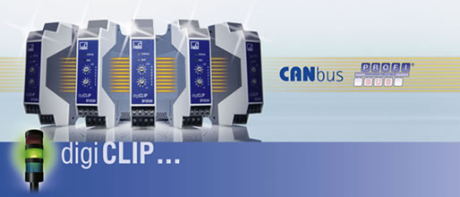 HBM digiCLIP-工业测量仪表