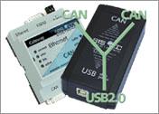 北京博控BOCON:CANopen源代码/USB-CAN转换器/CAN-Ethernet转化器