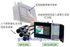 奥泰斯 MVS OPTEX-FA 多镜头视觉传感器