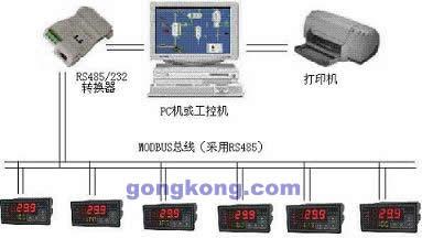 科昊 DCS系统组态软件