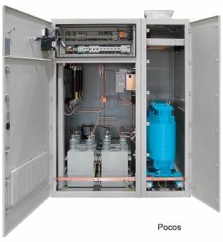 MR  Pocos自動控制投切的中壓柜式功率因數調整設備或者濾波系統