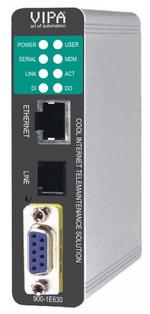 德国惠朋 VIPA 电信服务模块 – 远程维护,远程控制,报警管理