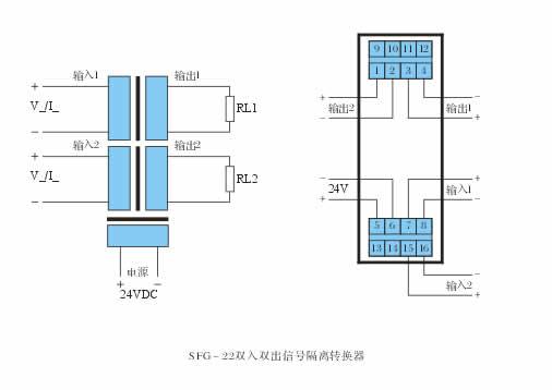 索思 SFG-22双入双出信号隔离转换器