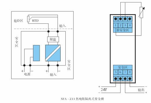 索思 SFA-Z11 热电阻隔离式安全栅
