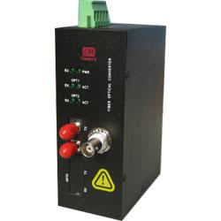 訊記 Ci-cf系列ControlNet總線數據光端機