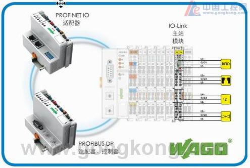 WAGO PROFINET 和IO-Link主站模块