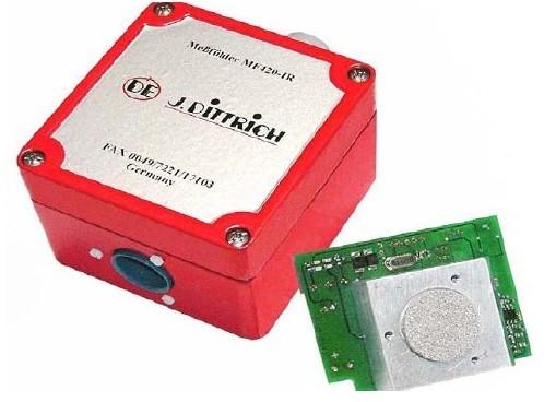 J.DITTRICH MF420-IR-CO2 气体测量系统