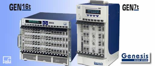 HBM—霍丁格·包尔文  GEN7t / GEN16t   高速数据采集系统和瞬态记录仪