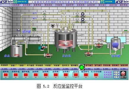 紫金桥  [Real-V6.0]  监控组态软件6.0