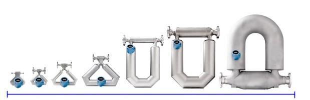 艾默生  CMF系列  高准两线制科里奥利流量和密度计