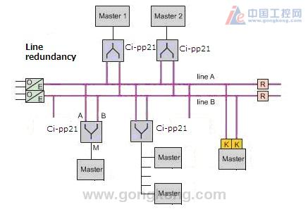 电路 电路图 电子 设计 素材 原理图 437_304