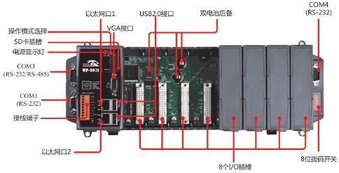 泓格科技 WinPAC系列 可編程自動化控制器