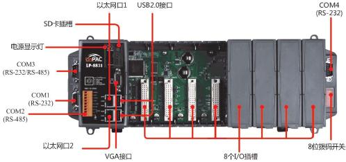 泓格科技 LinPAC系列 可編程自動化控制器