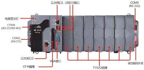 泓格科技 MPAC系列 PAC