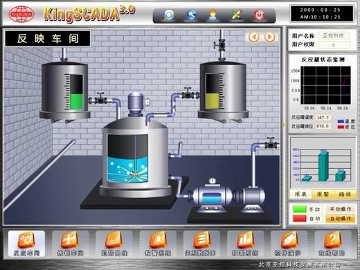 亚控 KingSCADA 3.53组态软件