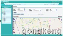 DIMASIS调度管理软件平台