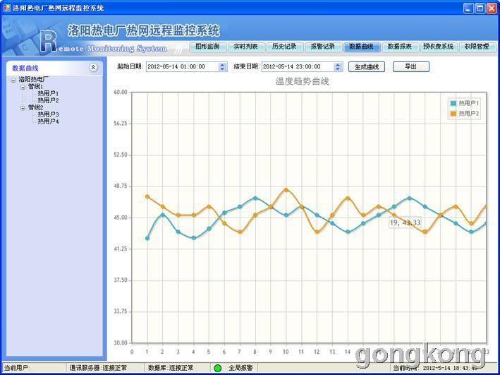 唐山平升 热表远程抄表系统