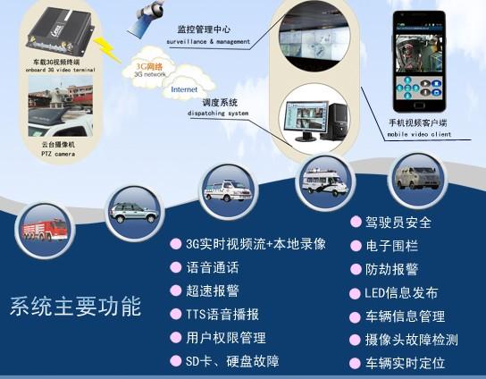 蓝斯行政执法车辆3G视频监控管理系统