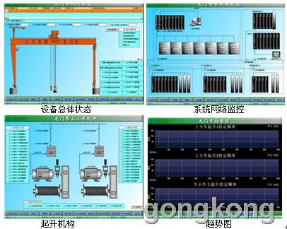 森洛电气 设备远程监控与管理系统(CMMS)