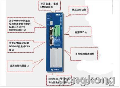 德国metronix  ARS2000通用智能伺服驱动器
