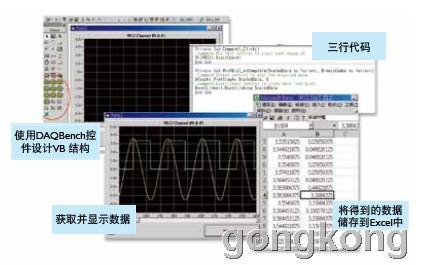 凌华科技 DAQBench  ActiveX控件