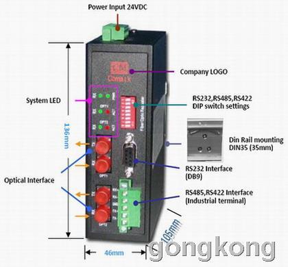 深圳讯记 RS485/422/232串口光电转换器