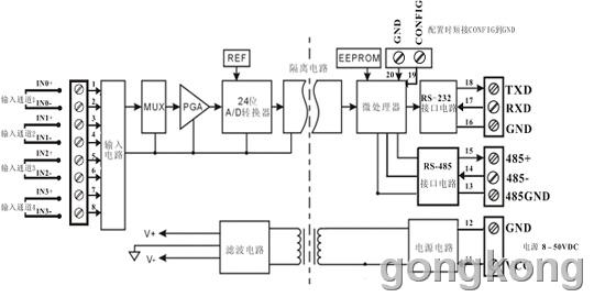 顺源科技SYAD08T系列隔离放大变送配电器