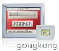 ABB Compact 800——Panel 800
