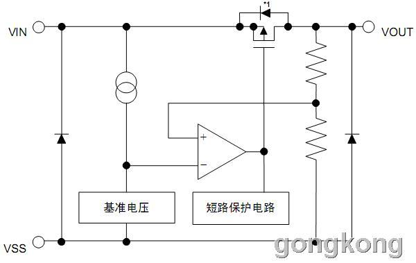 SII  S-817系列 电源管理IC