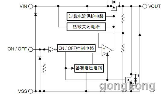 SII  S-1312系列 高纹波抑制率 低压差型 CMOS电压稳压器