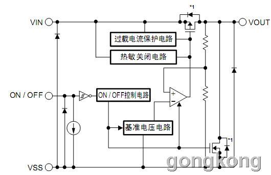 SII  S-1313系列 超低消耗电流CMOS电压稳压器
