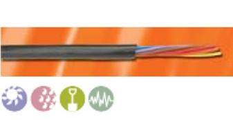 AlphaWire工业电缆系列之Xtra-Guard 3电缆 300~600V (8~18AWG)