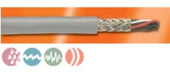 AlphaWire工业电缆系列之Xtra-Guard Flex电缆 300~600V (2~28AWG)