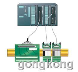 菲尼克斯电气   S7-300快速布线系统