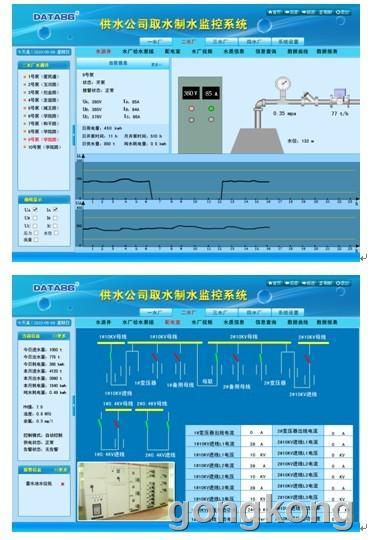 唐山平升 供水远程监控,农村饮水安全村镇集中供水监控系统