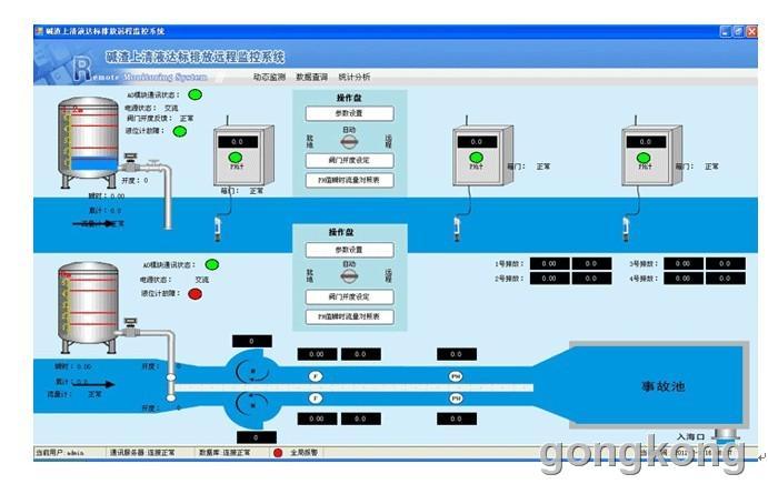 唐山平升 污水排放遥测系统,排污量远程监控系统