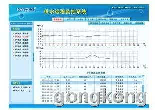 唐山平升 DATA-9201自来水管网监控,地下管网在线监控系统