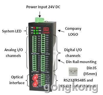 深圳訊記電流模擬量信號光纖模塊
