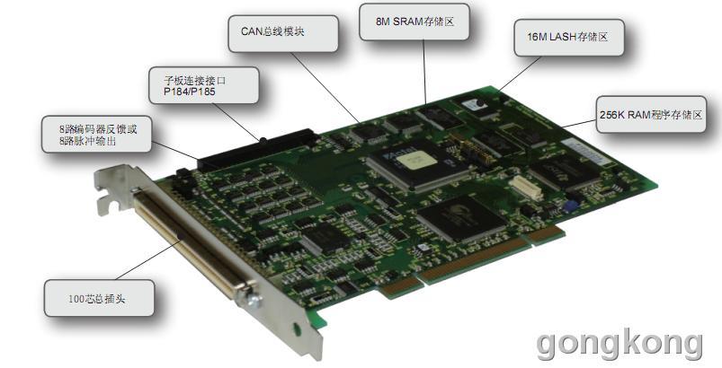Trio PCI208基于PC机的PCI总线控制的数字运动控制卡
