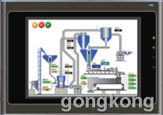 屏通 PK043-10 4.3寸经济型触摸屏