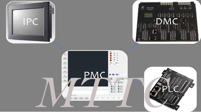 微敏 PMC开放式数控系统
