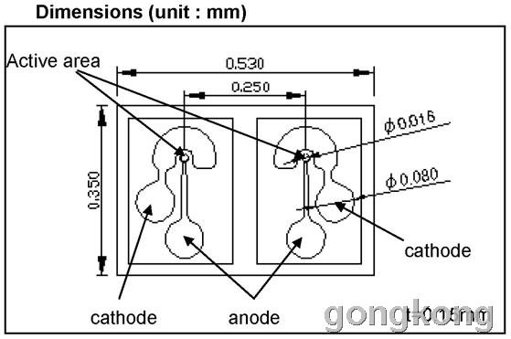KYOSEMI    KPDEH16DC系列InGaAs光電二極管