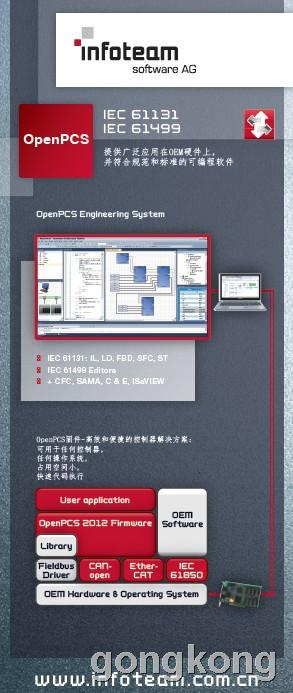 OpenPCS(工业自动化控制软件)