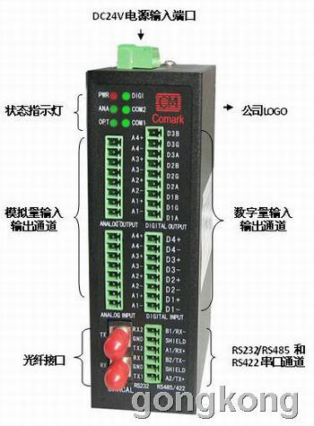讯记 4-20mA模拟量光纤转换模块(高精度、免配置)